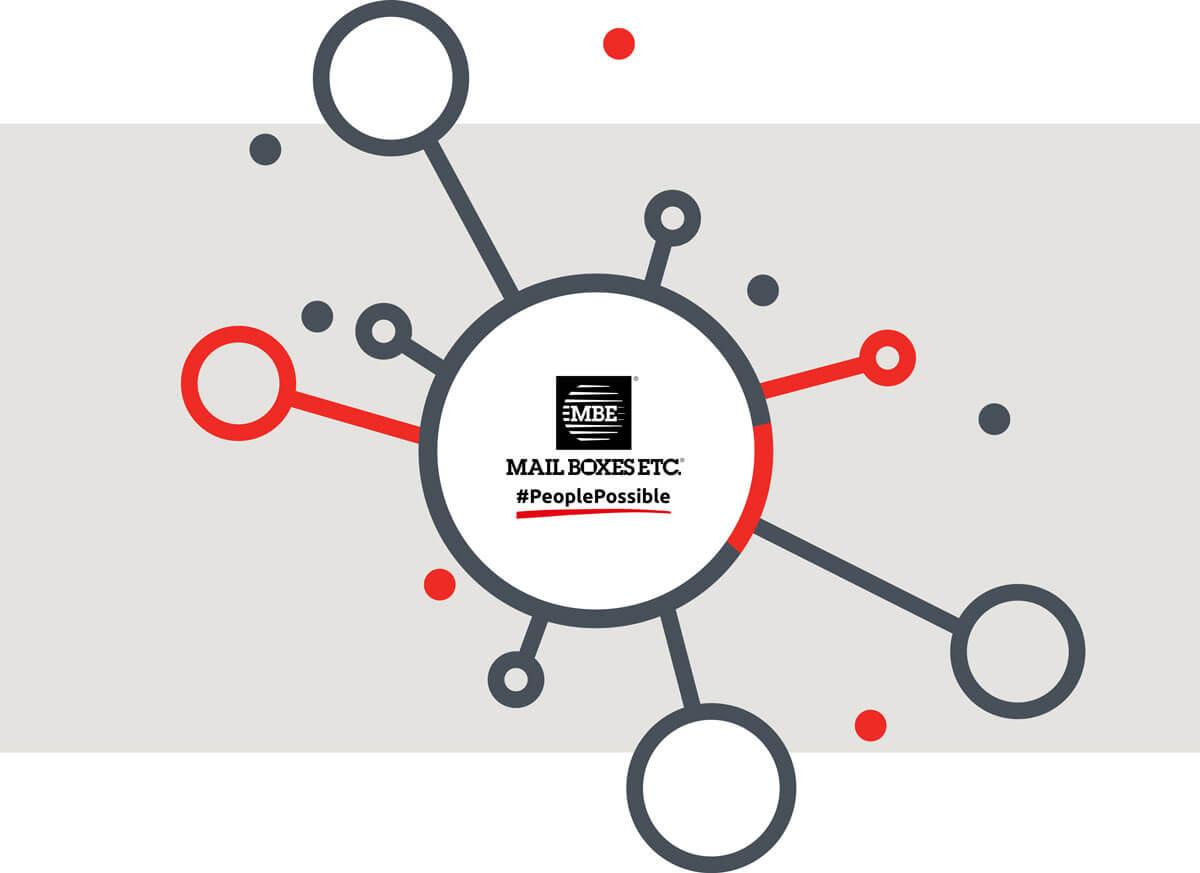 MBE Franchise: Mail Boxes Etc. Netzwerk